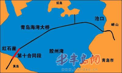 胶州湾大桥