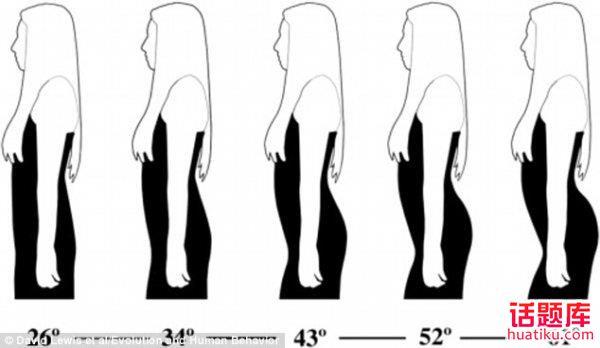 策策闻屁股的屁,女人喜欢大口臭美女的男人解女生接吻科学图片